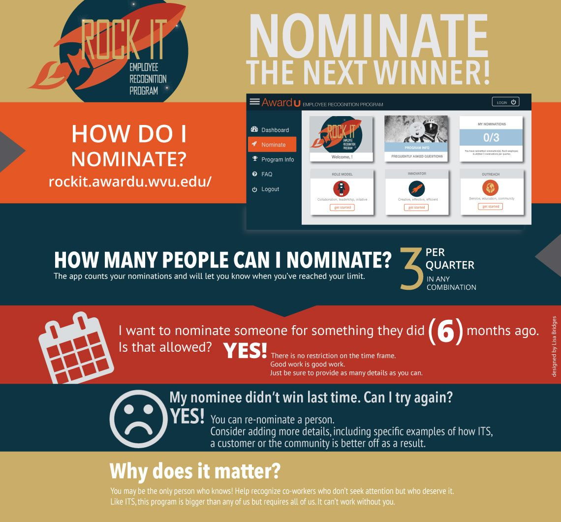 Nominate the Next Winner infographic