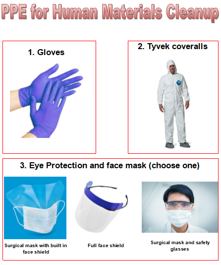 PPE for Human Materials Cleanup