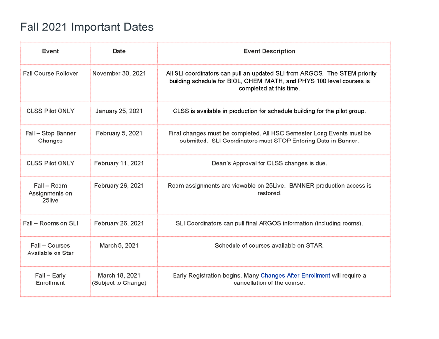 Table of Important Dates