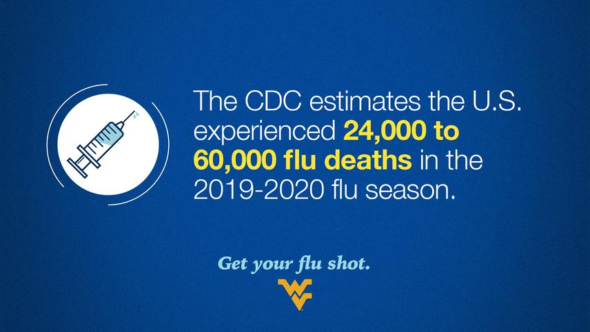 Communicator Toolkit for Flu Season 2020   Social   West ...