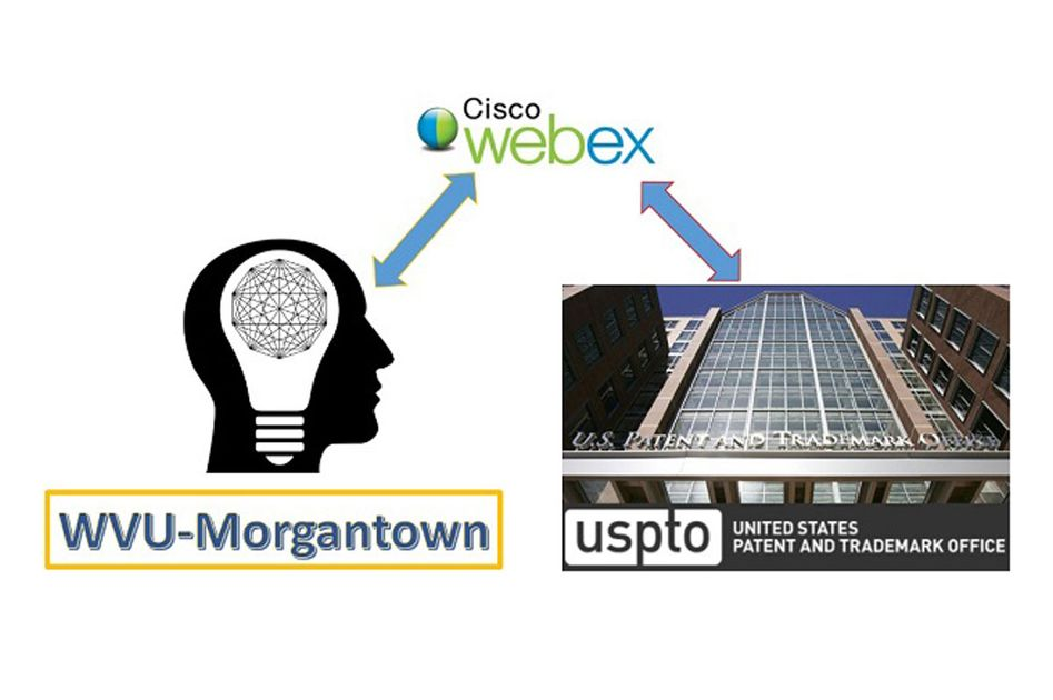 Cisco WebEx logo, U.S. Patent and Trademark Office, and silhouette of a head with 'WVU Morgantown' underneath with arrows connecting all three to each other, in a cycle.