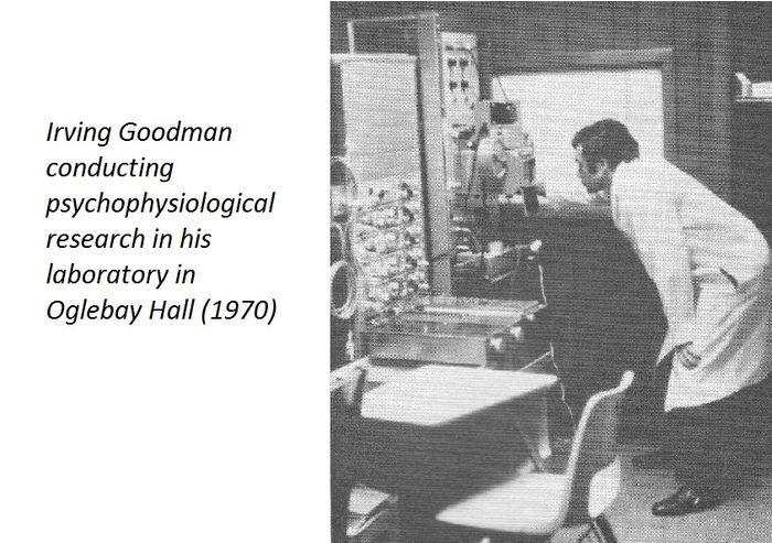 Psychophysiology Research Lab (1970)