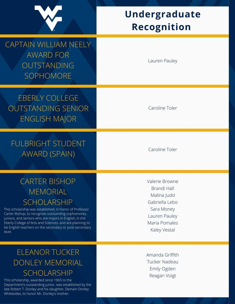 2020 English Student and Faculty Awards page 8
