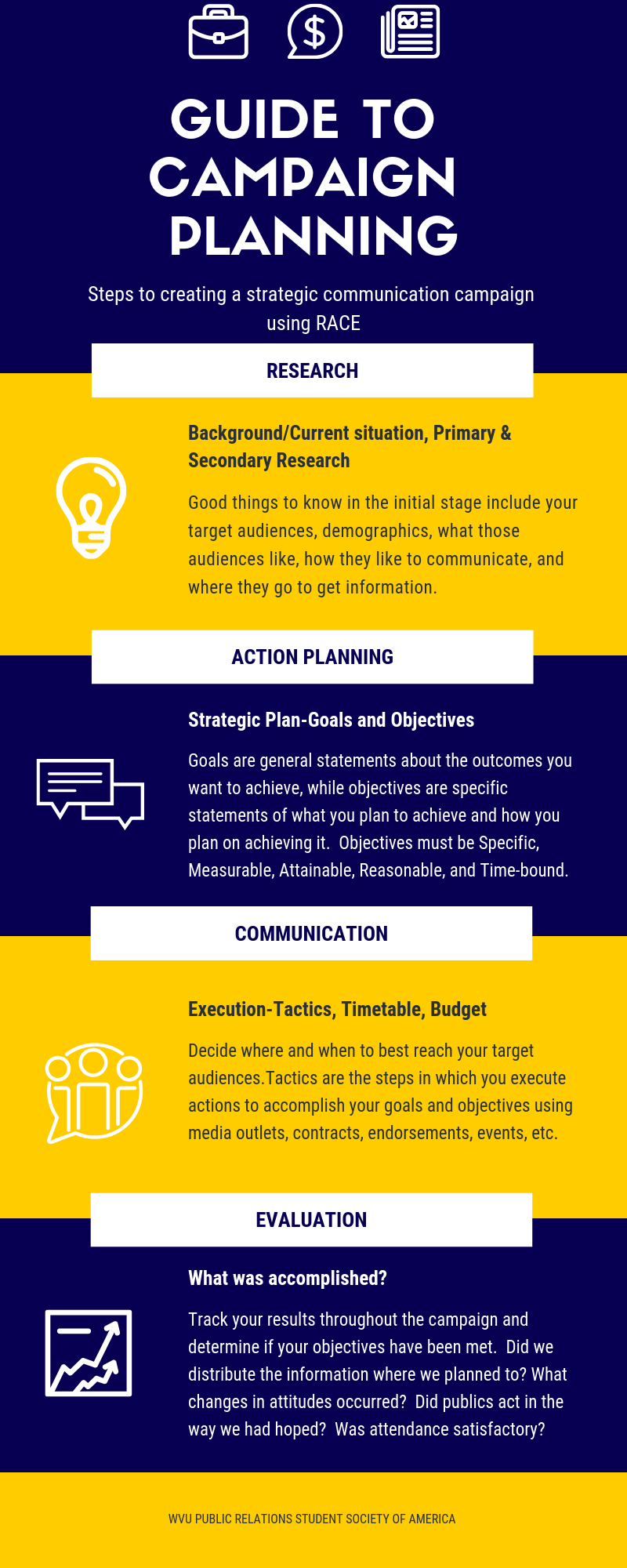 Guide to Campaign Planning | Public Relations Student Society of