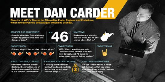 Dan Carder graphic