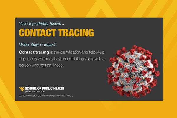 graphic explains contact tracing