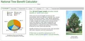 National Tree Benefit Calculator