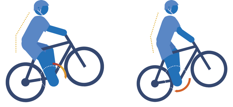 diagram showing bike rider pedaling up a hill both seated and standing