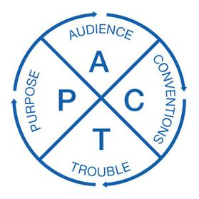 PACT logo (Purpose, Audience, Conventions, Trouble)