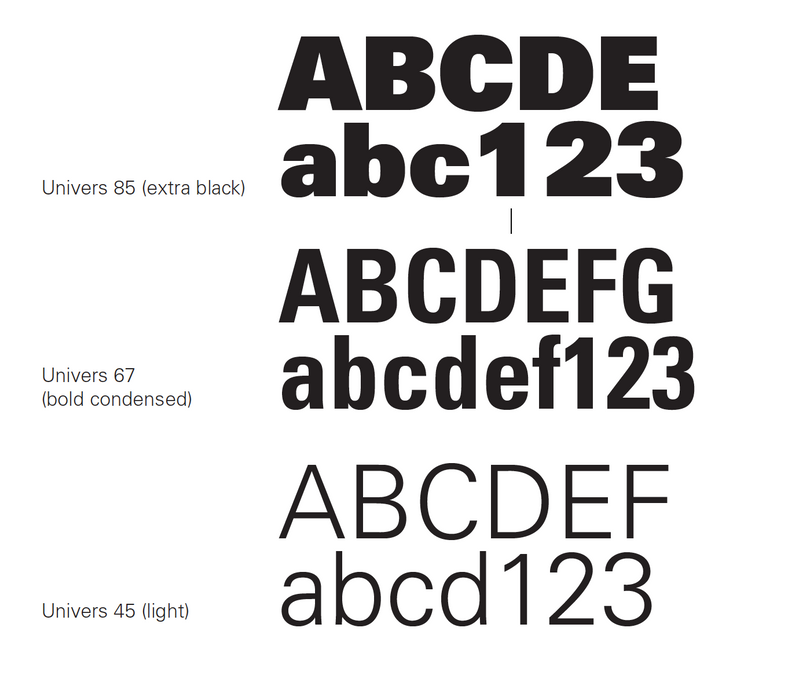 sample of Univers font at different weights
