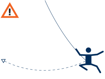 Climber falls while climbing to the side of the anchor and swings like a pendulum and may hit the wall or object in result.