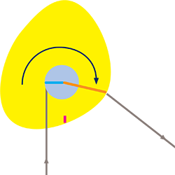 A diagram of a cam at full draw