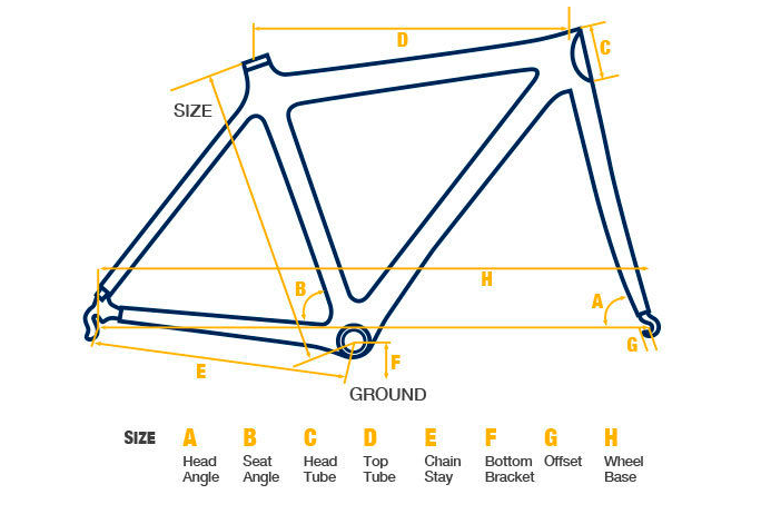 Frame diagram: A is the angle between the fork rake and the wheelbase. B is the seat tube angle of the rear triangle. C is the head tube length. D is the top tube length.  E is the chain stay length. F is the bottom bracket. G is the offset. H is the wheelbase.