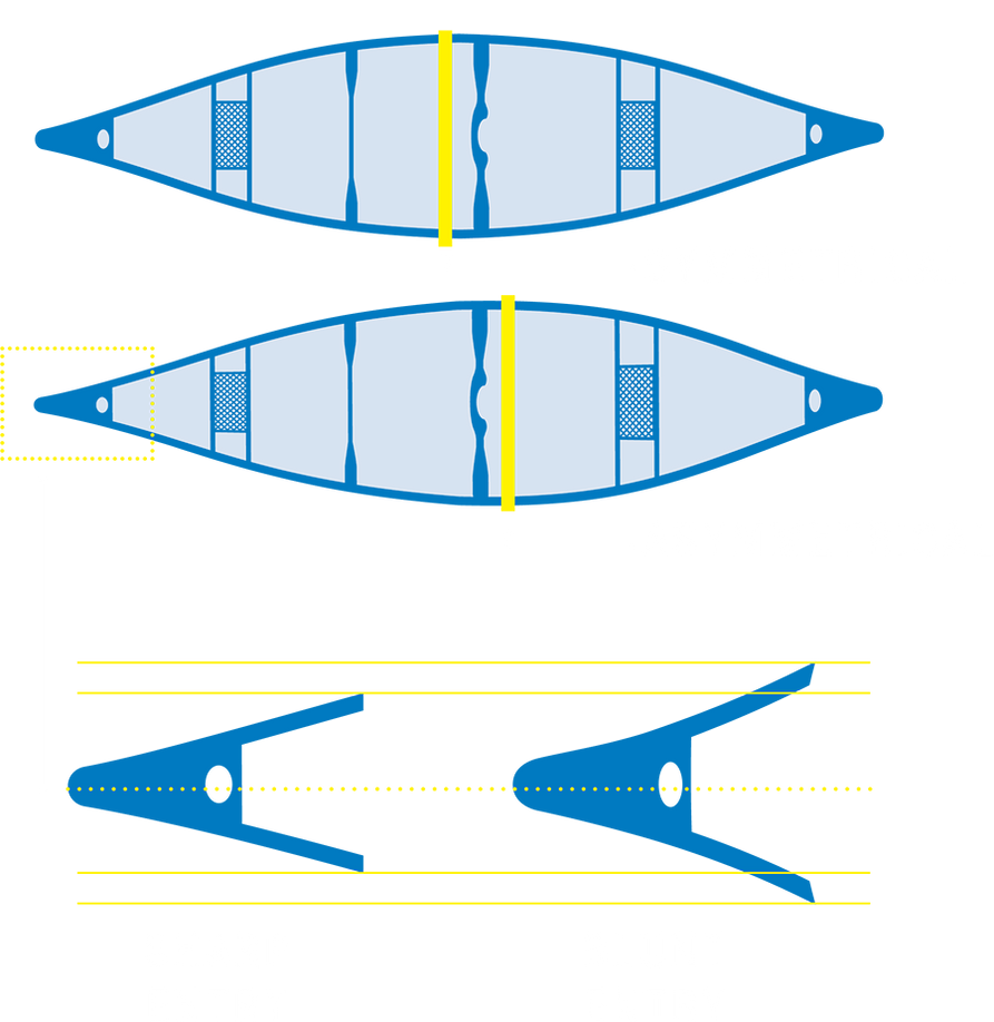 A diagram showing a symmetrical and asymmetrical boat.
