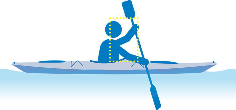 A diagram showing the paddler's box which is primarily the upper body.