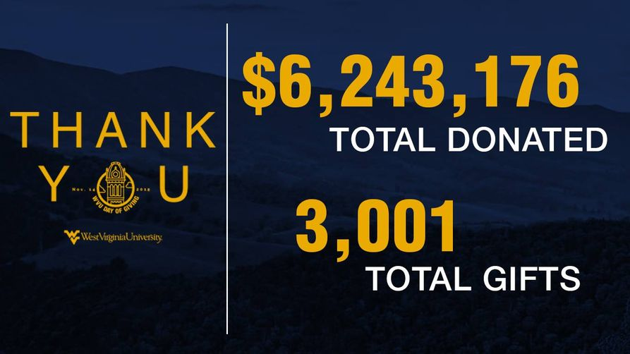 Thank You - WVU Day of Giving raised  $6,243,176