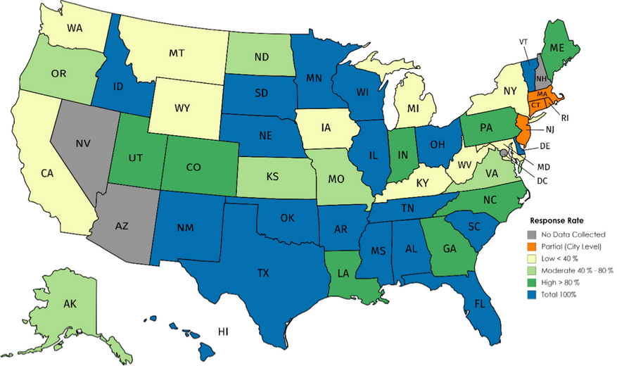 Map of the US showing state response rates at six different levels with the majority at a high to total response rate