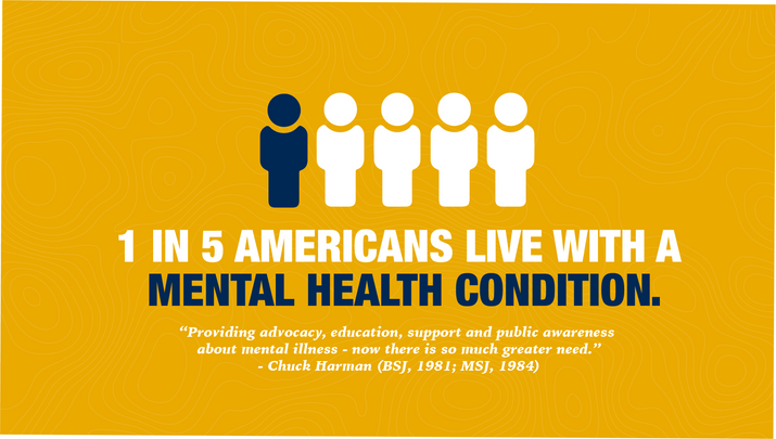 graphic that says 1 in 5 Americans live with a mental health condition