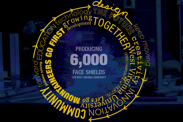 "A circle of decorative words around the text ""Producing 6,000 face shields for West Virginia University"". The dcorative words say community, forward, problem solving, education, technology, growing, development, design, the future, together, etc."